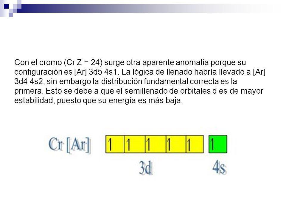Con el cromo (Cr Z = 24) surge otra aparente anomalía porque su configuración es [Ar] 3d5 4s1.